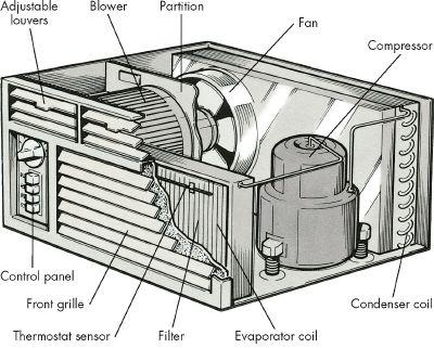 reparacion aire